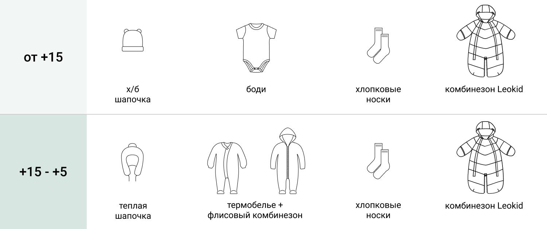 Инструкция к комбинезону-трансформер Leokid